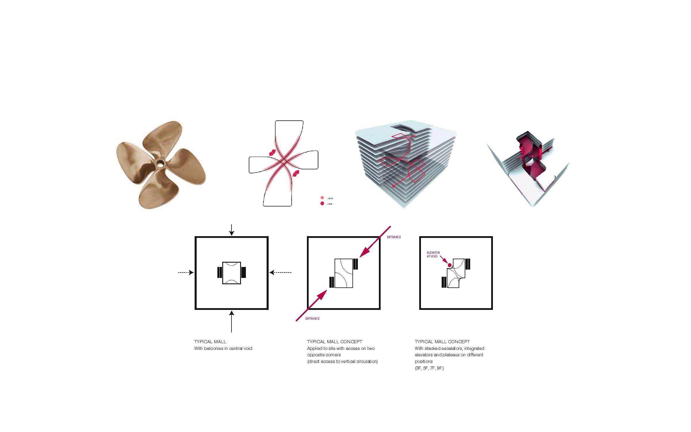 Galleria Centercity By Un Studio Generative Diagram