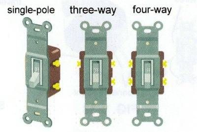 3 Common Household Switches Electrical Wiring Diy Things And - Three Way Switch Double Pole