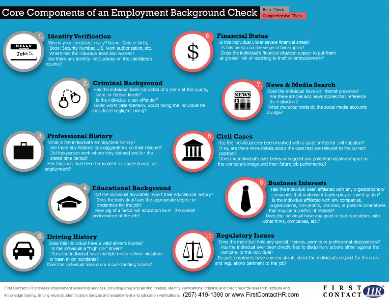 The Following Infographic Graphic Illustrates The Core Components Of A Basic Employment Backgro Effective Resume Employment Background Check Job Resume Samples