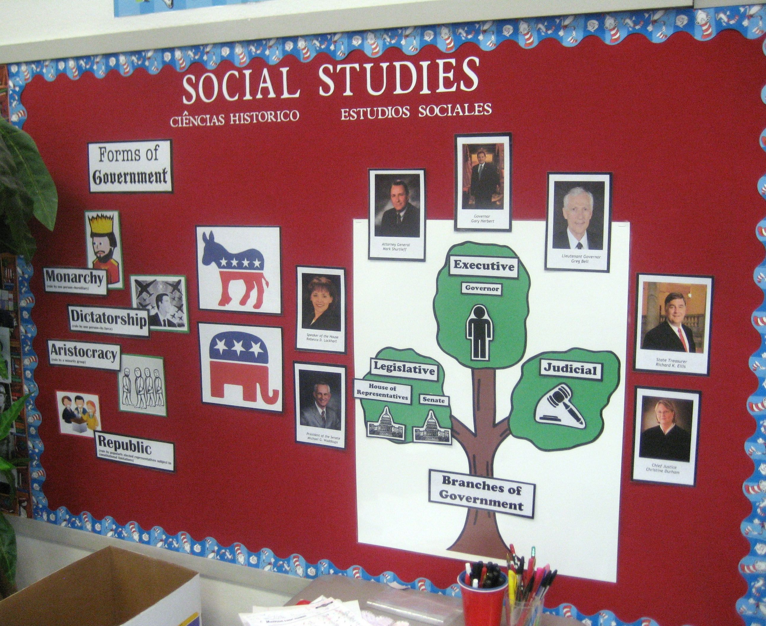 Social Studies Classroom Decorations : Classroom snapshot the perfect display to explain u s