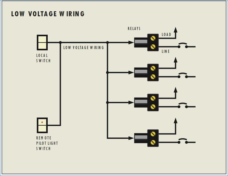 Low Voltage Lighting Diagram Wiring Diagram Database - Low voltage lighting transformer wiring diagram