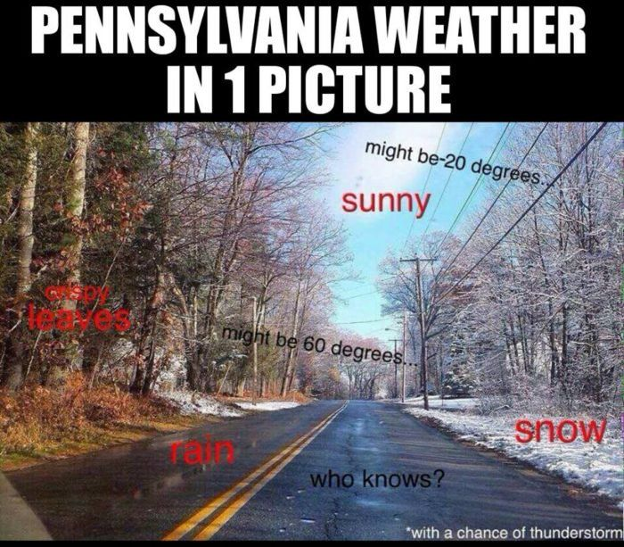 These 12 Hilarious Memes Perfectly Define Wintertime In
