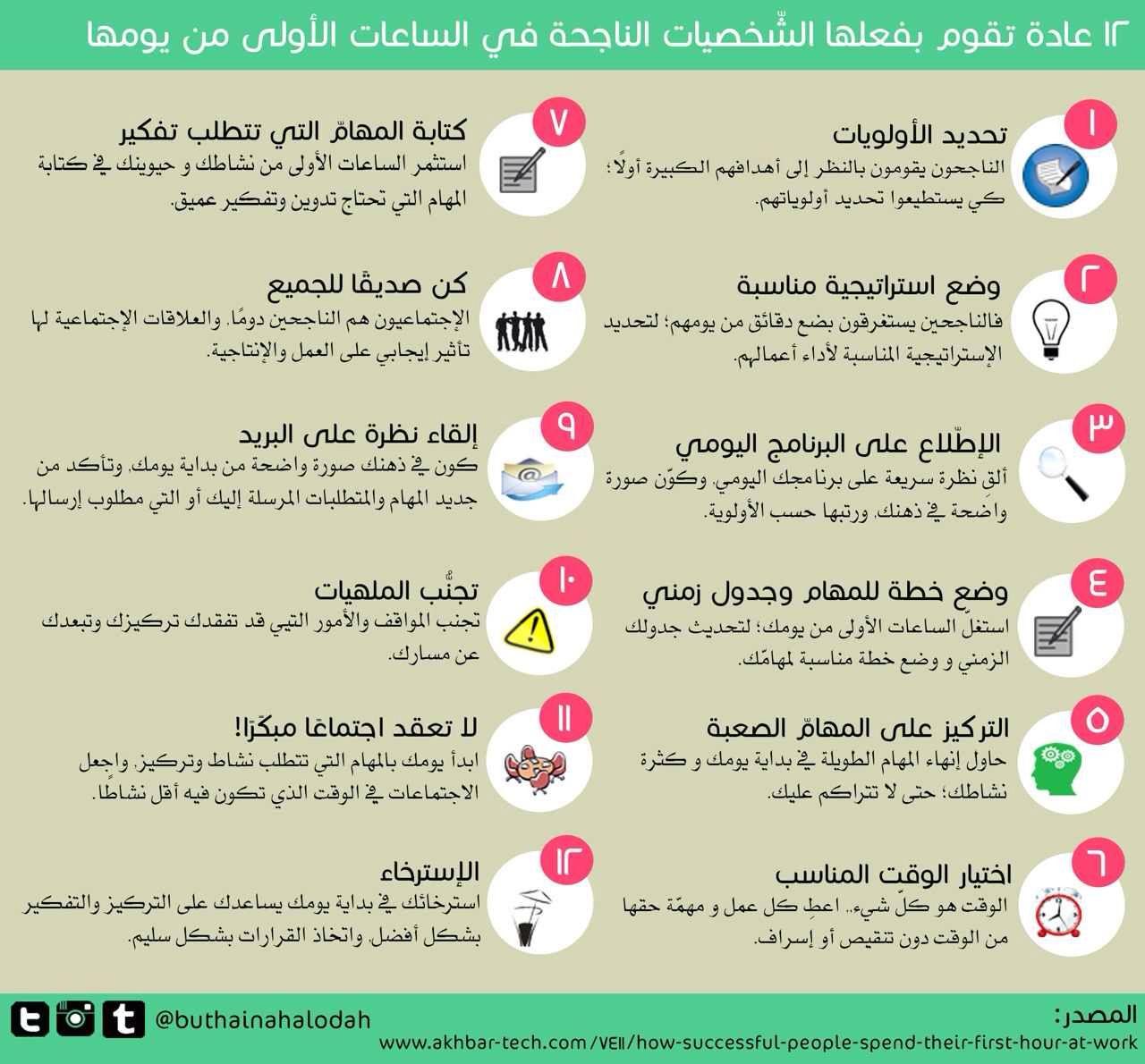 Pin By Bilal Ftyan On الله نور السموات والأرض Management Laleo