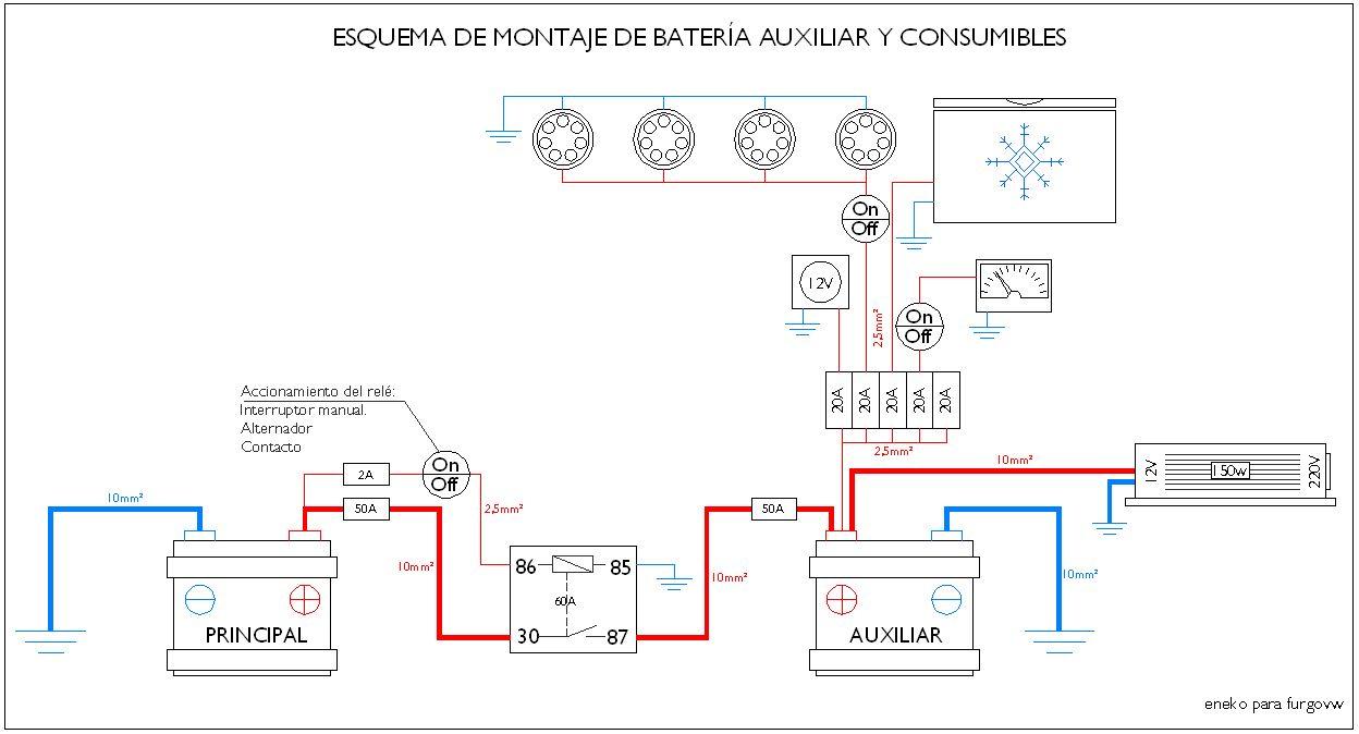 Manual Instalación de Batería Auxiliar y Consumibles para Furgos ...
