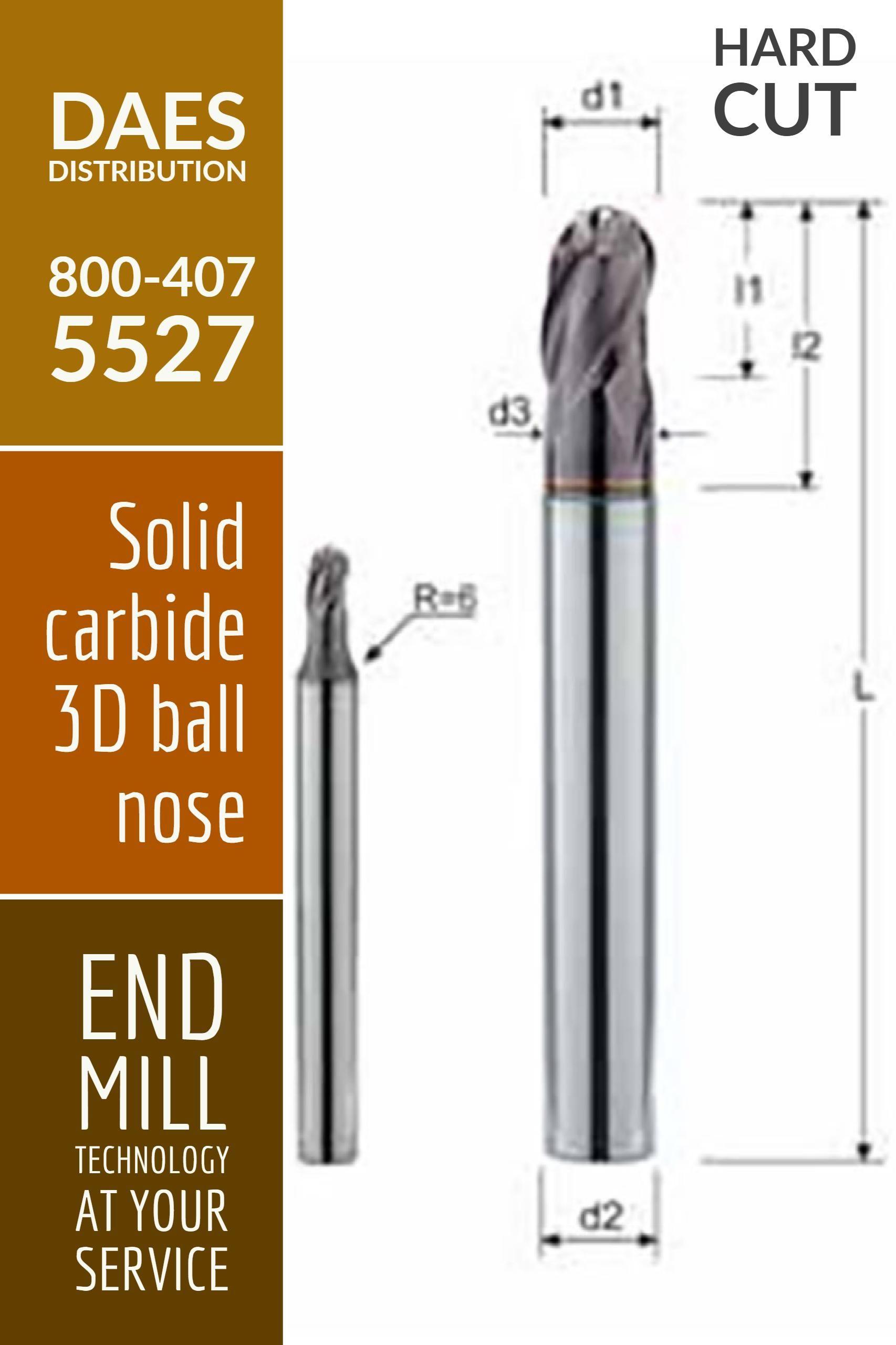 Pin On Endmills
