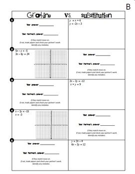 Systems Of Equations Graphing Vs Substitution Partner Activity