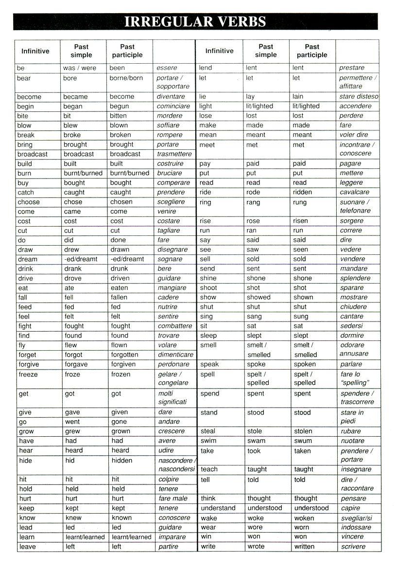 table_irregular_english_verbs.jpg (813×1174) | التعليم | Pinterest ...