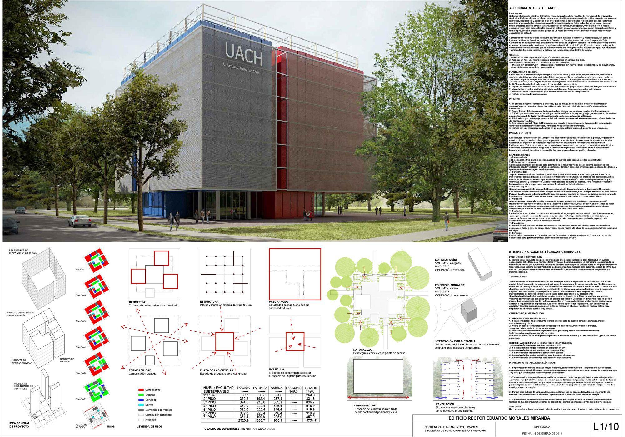 5326ffddc07a8042fc000241_resultados-concurso-de-ideas-edificio-rector-eduardo-morales-miranda-facultad-de-ciencias-universidad-austral-de-chile_l-mina_.jpg 2.000×1.399 pixels