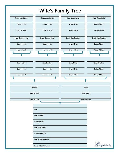 chart printable forms templates samples genealogy history