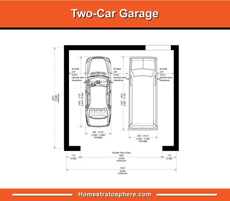 Standard Garage Dimensions For 1 2 3 And 4 Car Garages Diagrams In 2020 Garage Dimensions Car Garage Garage Door Dimensions