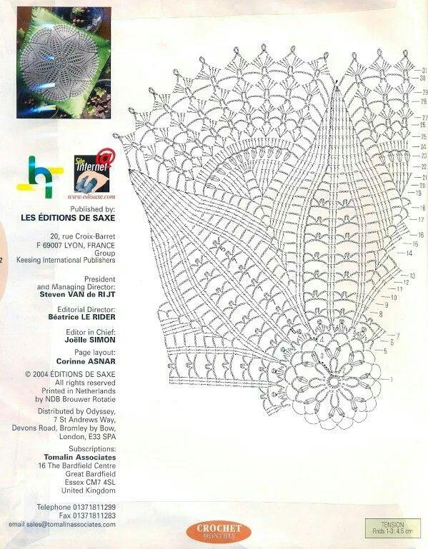 Pin de TC Kim Dersin II en Crochet ➰ | Pinterest