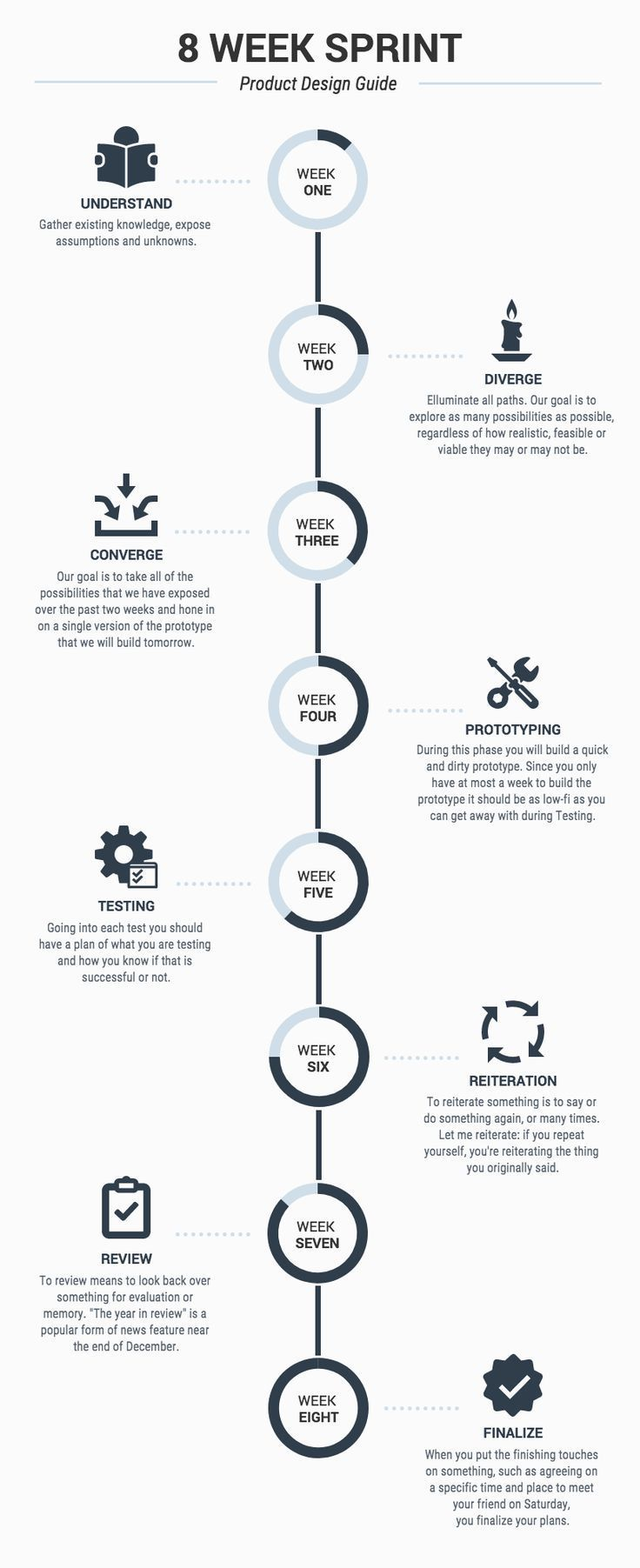 40 Timeline Template Examples and Design Tips Venngage in
