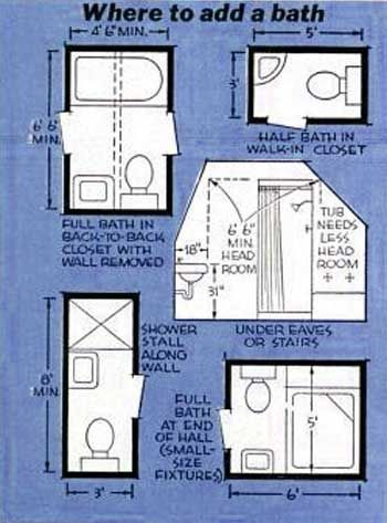Where to add a bathroom small bath floor plans attic for Bathroom design 6x7