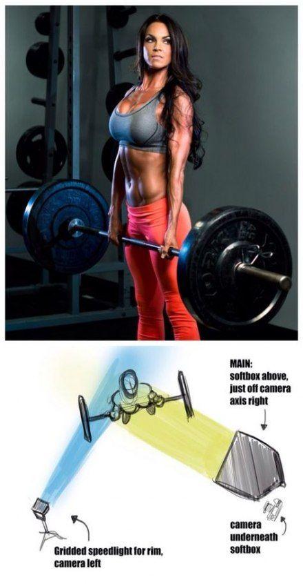 Best fitness photoshoot tips ideas #fitness