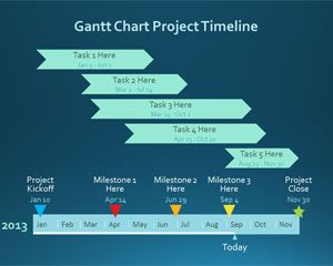 Gantt chart project template free powerpoint templates gantt chart project template free powerpoint templates toneelgroepblik Choice Image