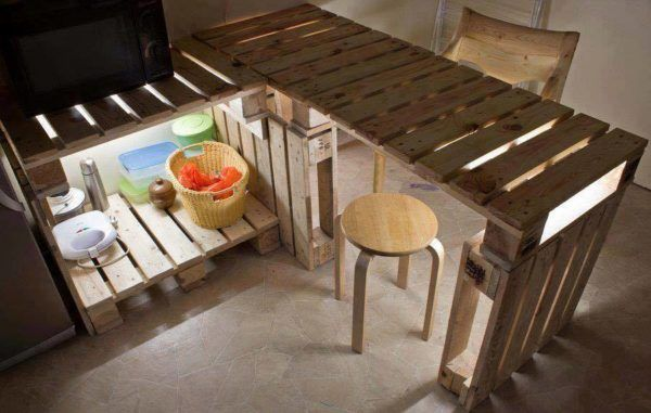 30+ Ways of Reusing Wooden Pallets In Your Kitchen ...
