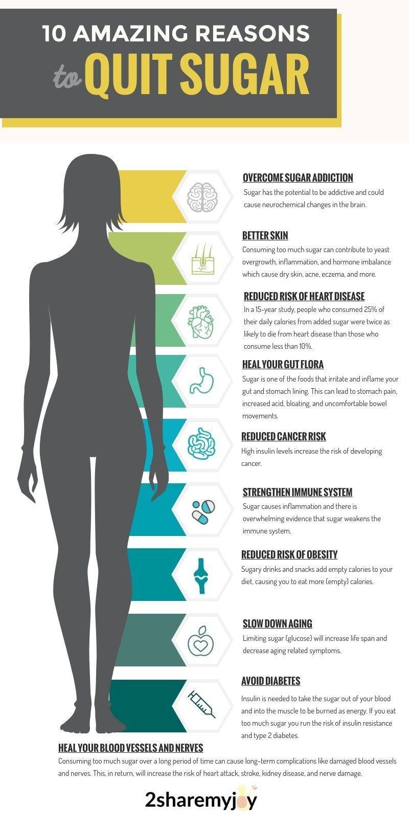 reasons to avoid high sugar diet