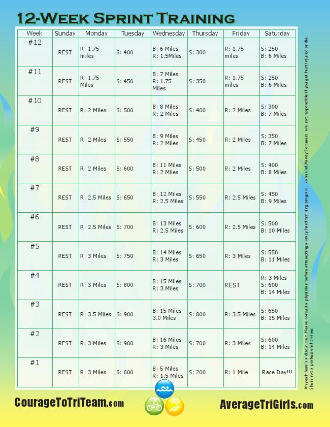 12 Week Sprint 7 Pdf Training Schedule Triathlon Training Program Triathlon Training Plan