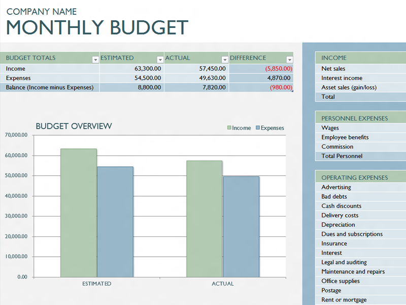 ms excel monthly business budget template