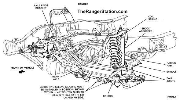 Pin By Dustin Brewer On Serba Serbi Mesin Ford Ranger Ranger Lifted Ford