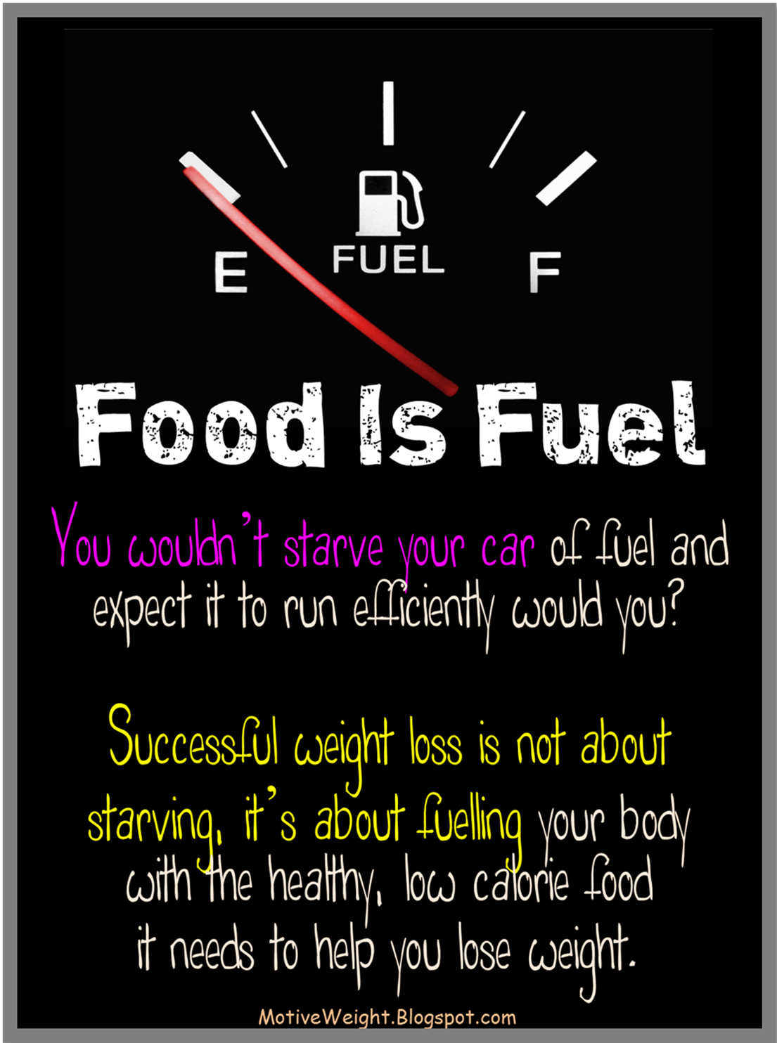 Food Fuel For The Body  Food Is Fuel You Wouldn T Starve Your Car Of