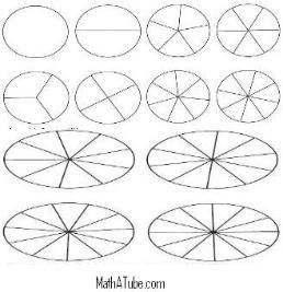Fractional circles--used these for operations with