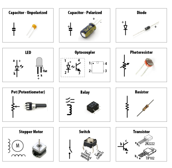 The most common components, and the symbols used in circuit diagrams ...