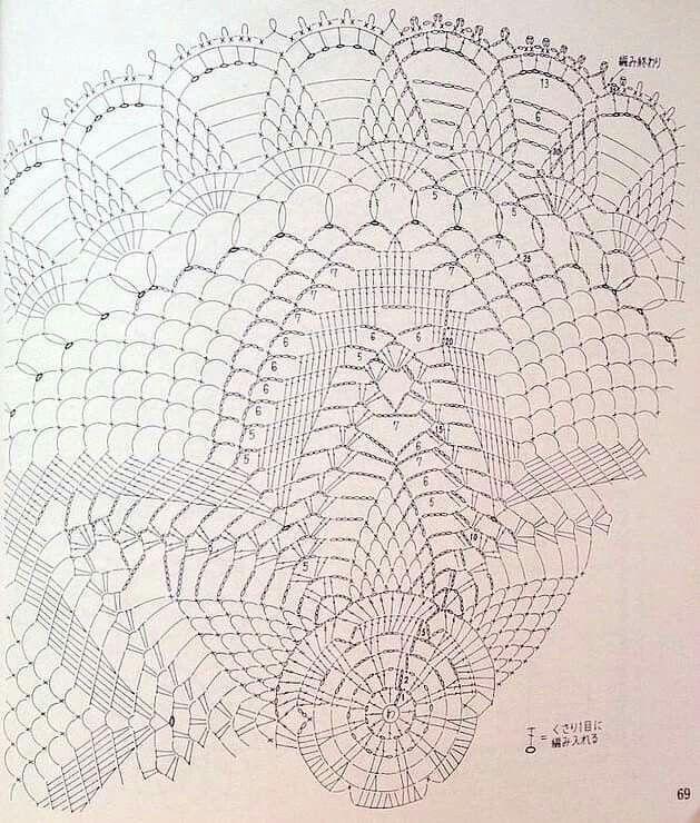 Pin von Katarina Lukinović auf crochet hats | Pinterest | Deckchen