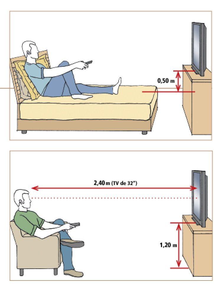 Ergonomia ergonomia medidas pinterest casas muebles for Estudiar decoracion de interiores a distancia