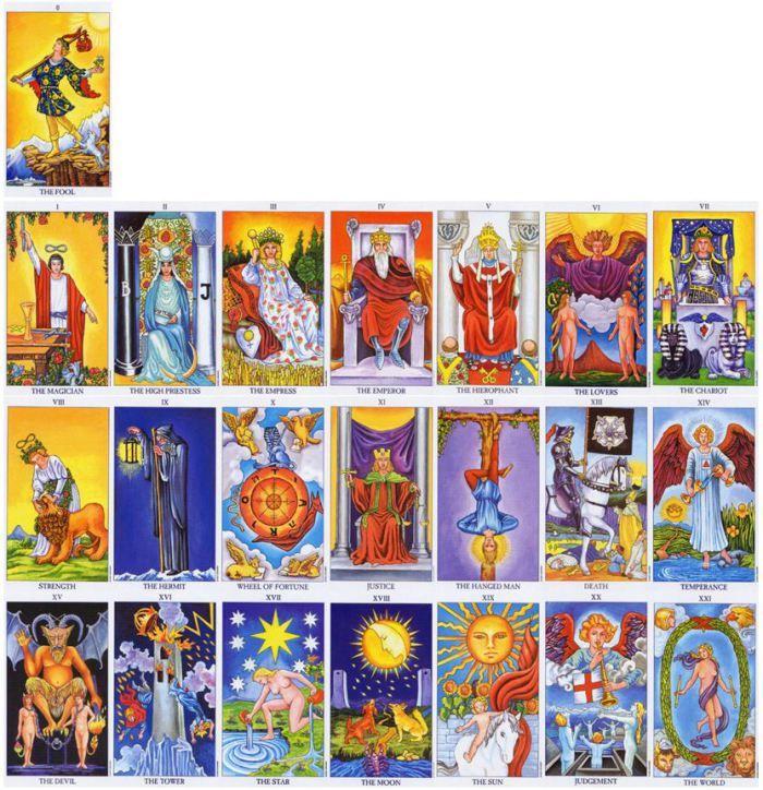 Lectura Holística del Tarot (Online)