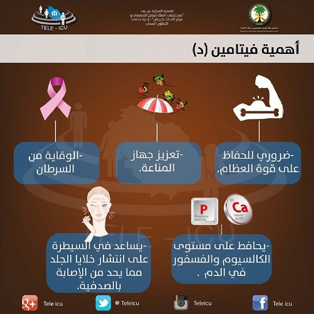 ماهي اهمية فيتامين د Health Health And Beauty Nutrition Facts