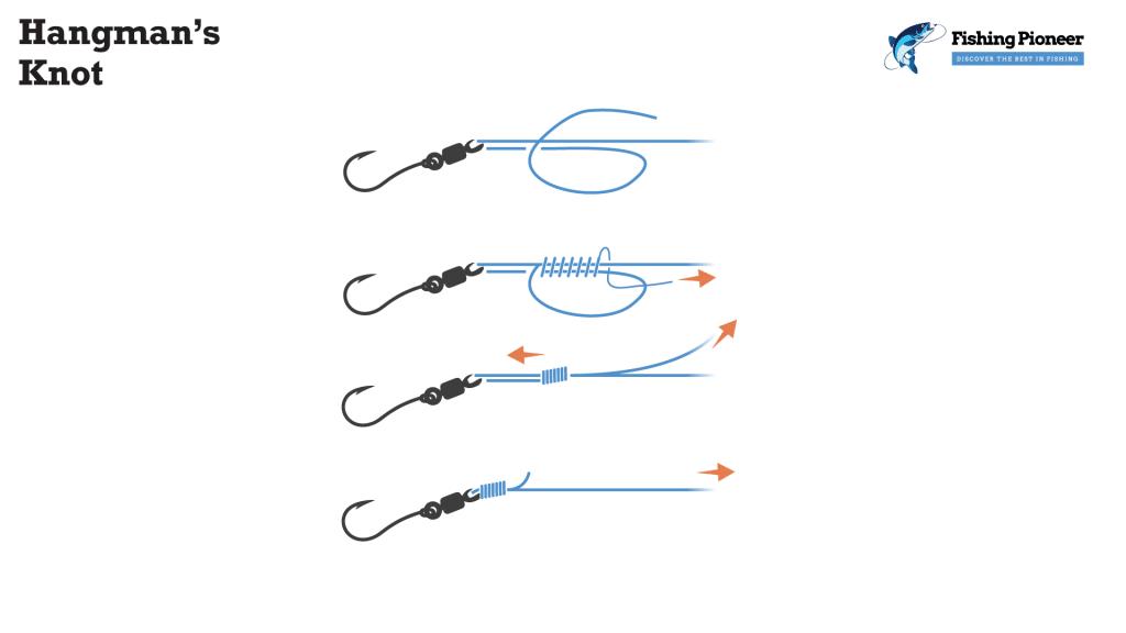 Pin On Fishing Line