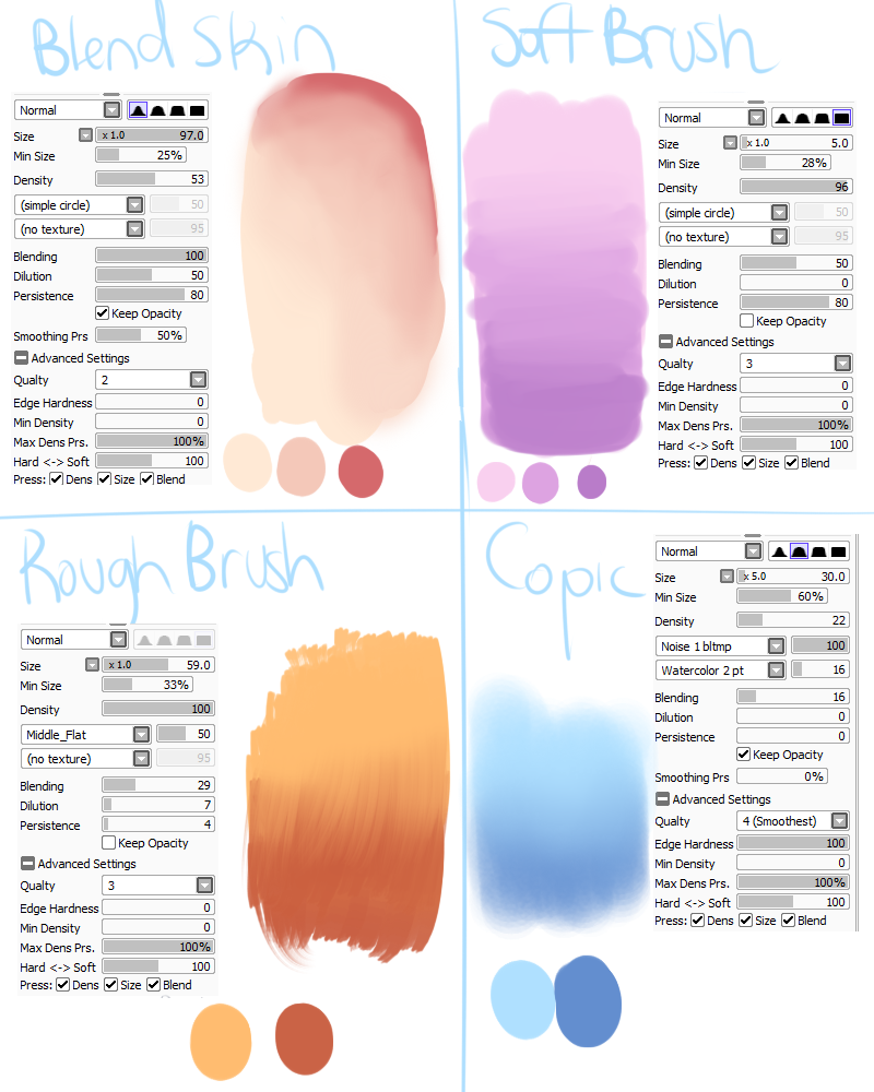 Brushes For Character Design : Sai brush settings by skyflamia on wysp step