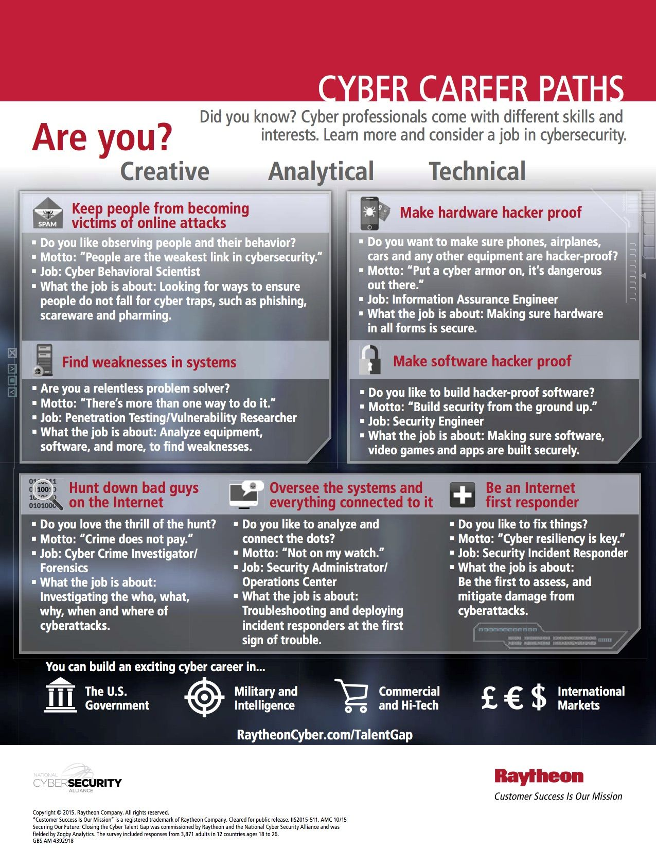 #cyber Career Paths Infographic #cyberaware Professional