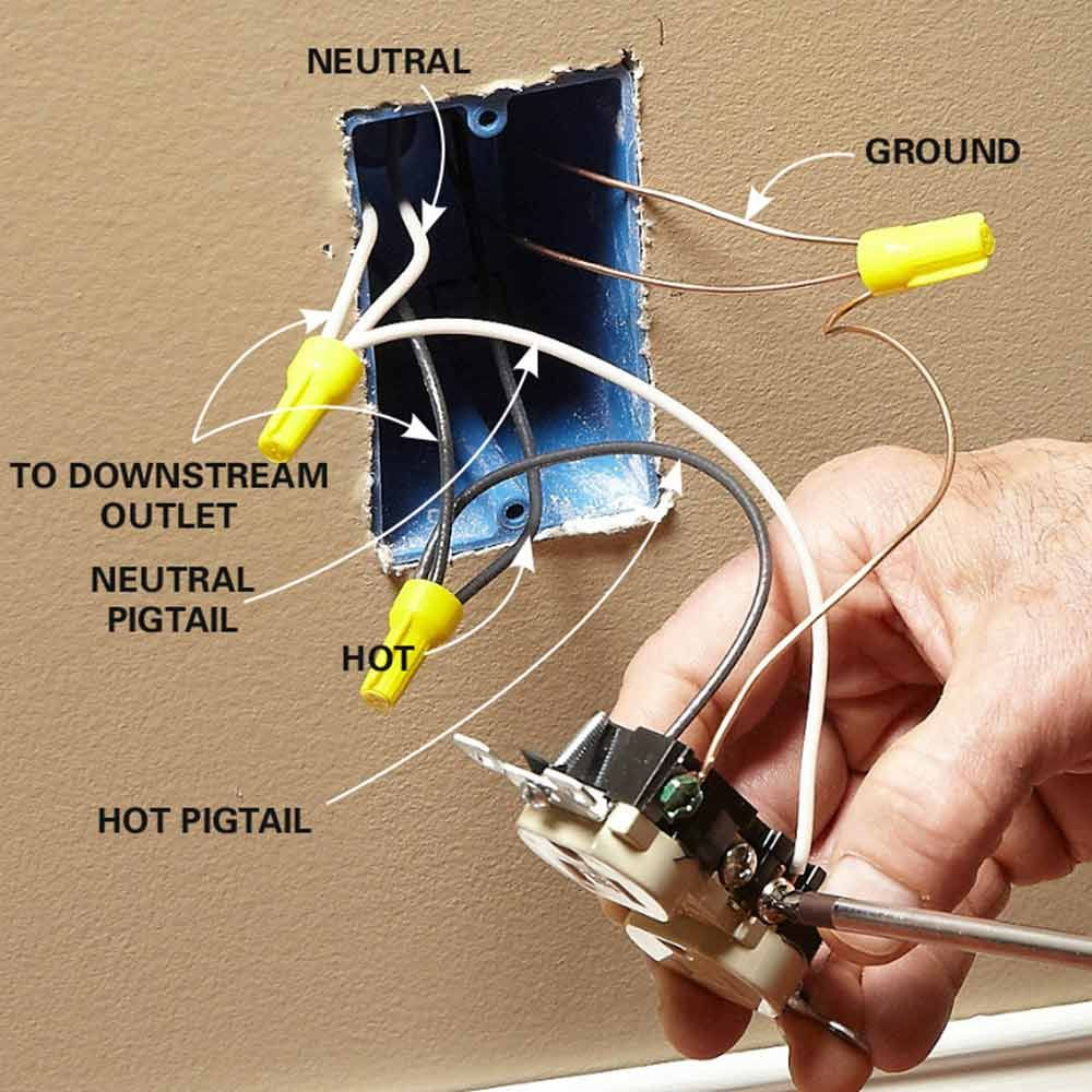 Double Ground Connections Or Pigtail In Receptacle Outlets Manual Guide