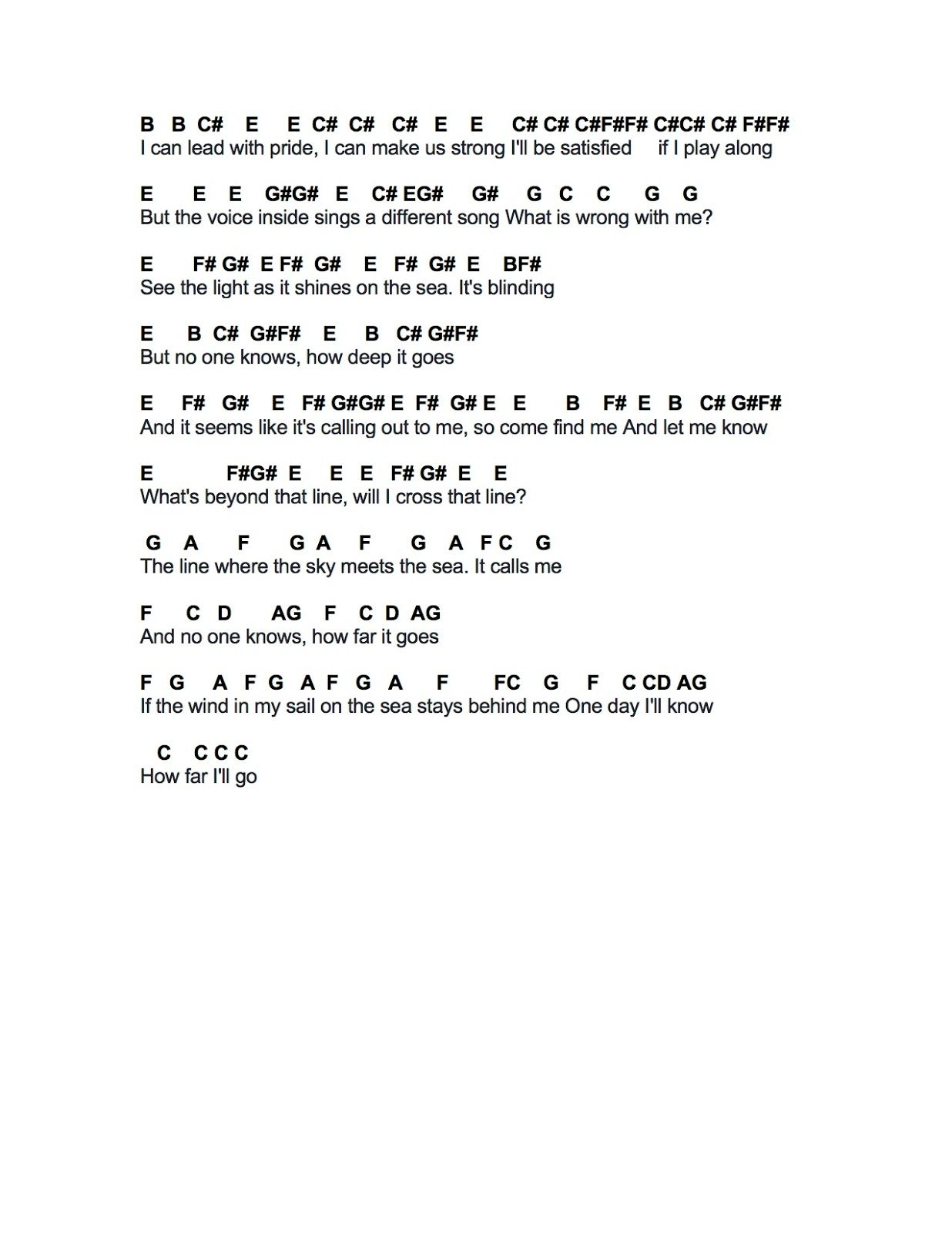 Flute Sheet Music How Far I Ll Go With Images Piano Sheet
