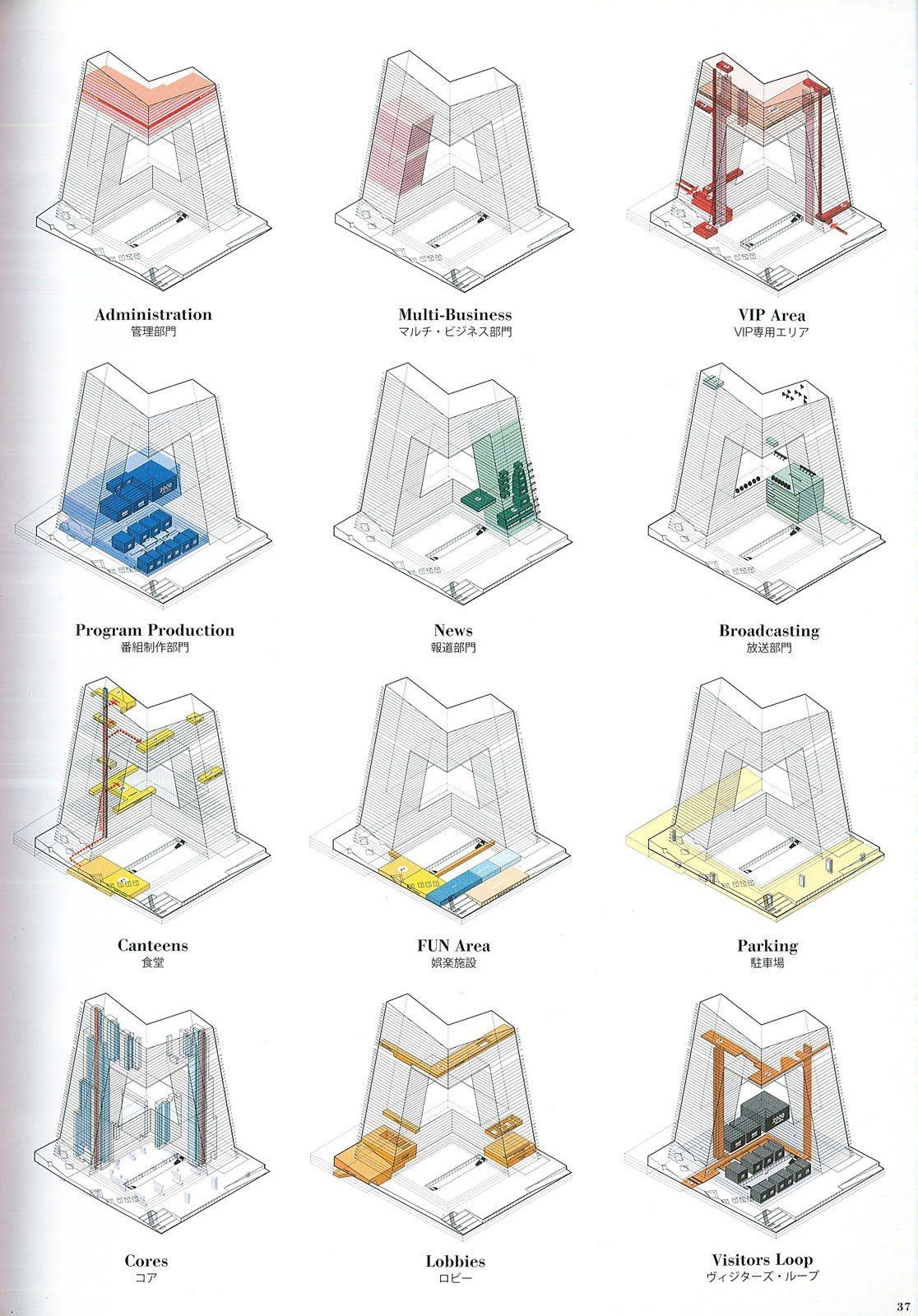 Oma ccn tower wayfinding program diagrams board Program diagram