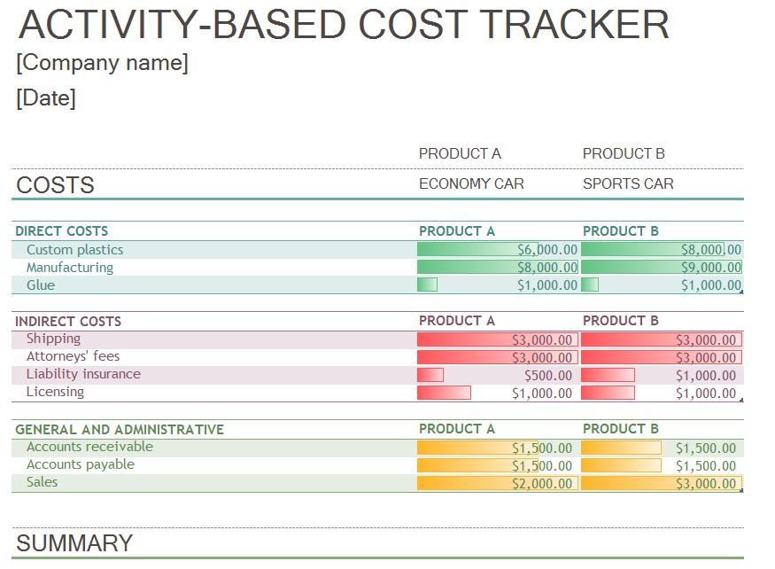 Cost Tracking Spreadsheet