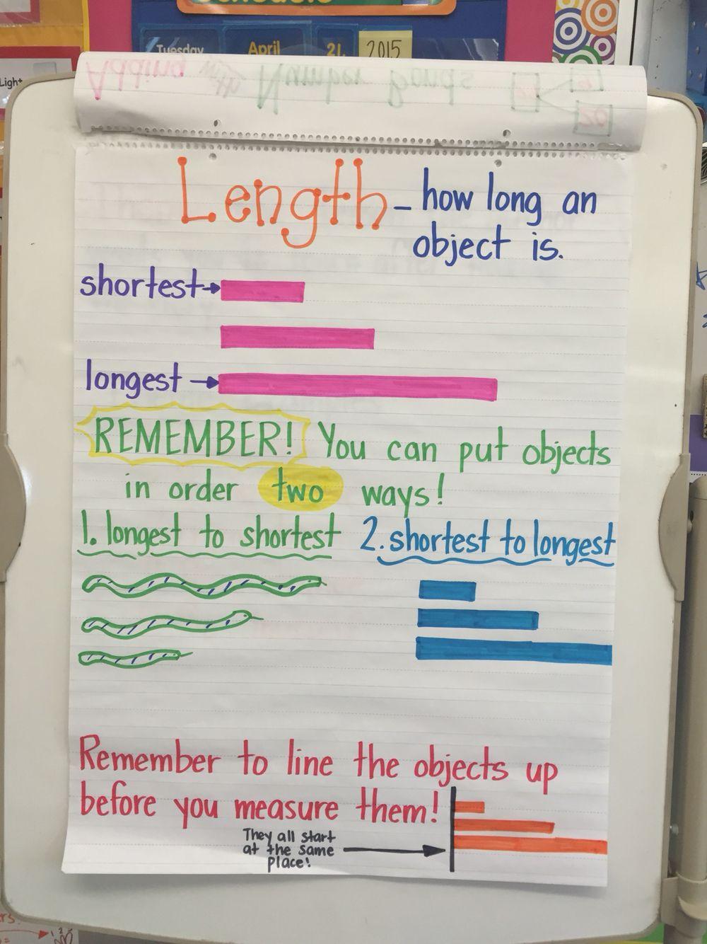 Length Anchor Chart First Grade Level Anchor Charts First Grade Math Anchor Charts 1st Grade Math