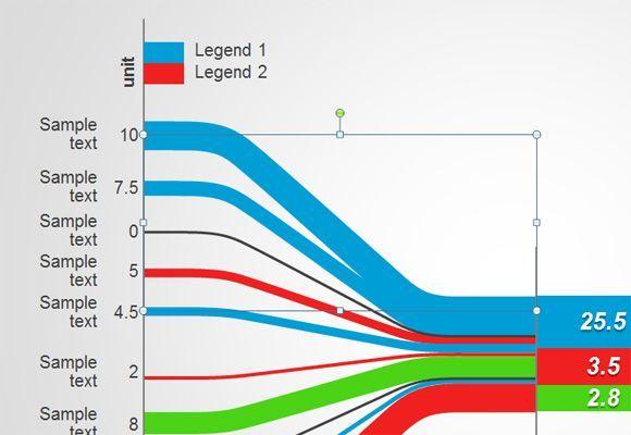 free sankey diagram for powerpoint viz charting pinterest