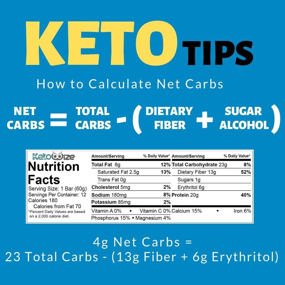 Keto Tips Want To Know How To Calculate The Net Carbs In Your Food Tag A Keto Beginne Starting Keto Diet Keto Diet Side Effects Keto For Beginners
