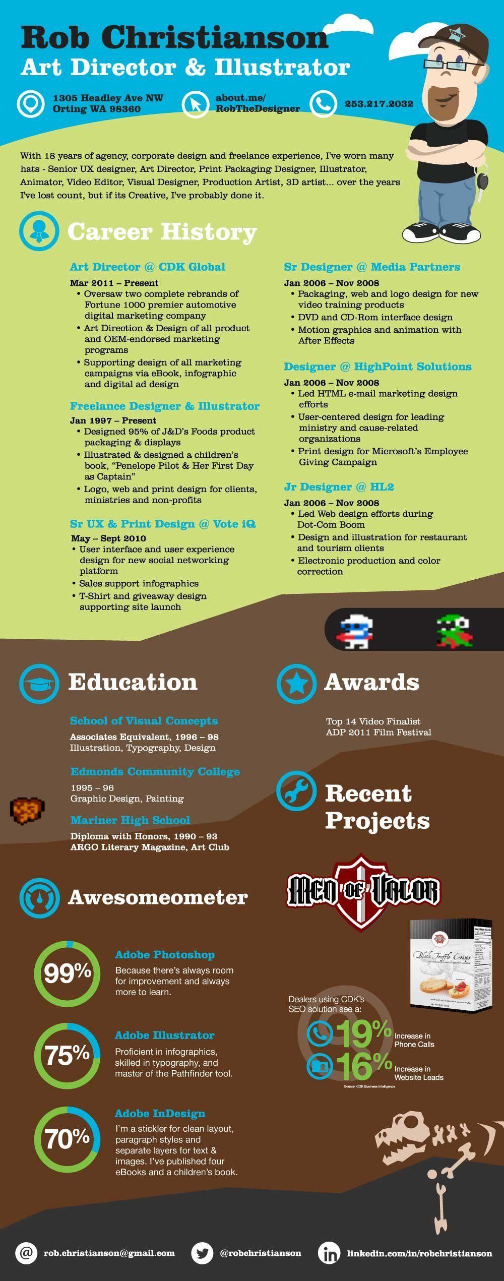 Art director rob christianson infographic resume