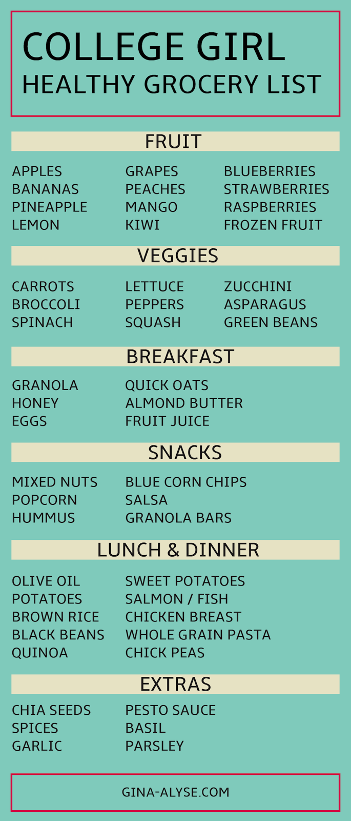 I'm Not In College Anymore But This Is Cheap & Easy For A Busy · College  Grocery Listcollege Foodhealthy