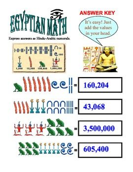 Power Point Ancient History Egyptian Number System Companion Worksheets Teacherspayteachers Com Ancient Egypt Lessons Ancient Egypt Unit Ancient Numbers