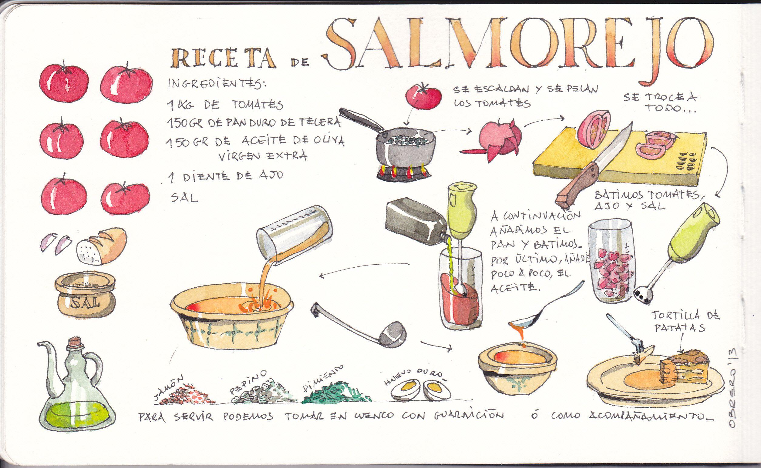 Receta De Salmorejo Salmorejo Recipe Www Rafaelobrero Com Receta Ilustrada Recetas Salmorejo Receta