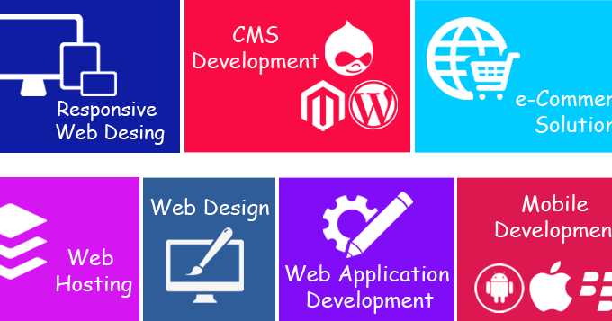 Searching For Website Development Company Singapore Need To Create Your Own Website Website Development Company Website Development Website Design Company
