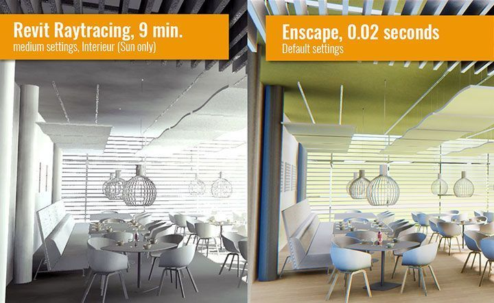 Image result for enscape vr | Virtual Reality | Pinterest