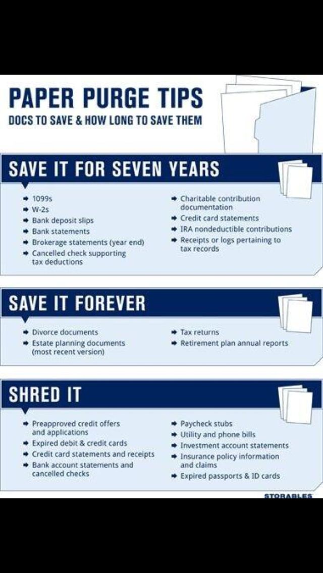 how long to keep documents chart