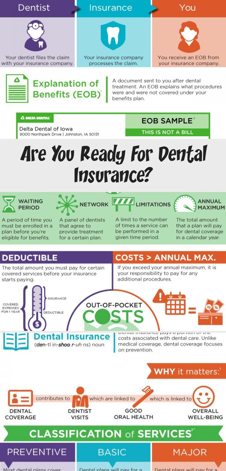 Women Fitness Magazine Are you Ready for Dental Insurance