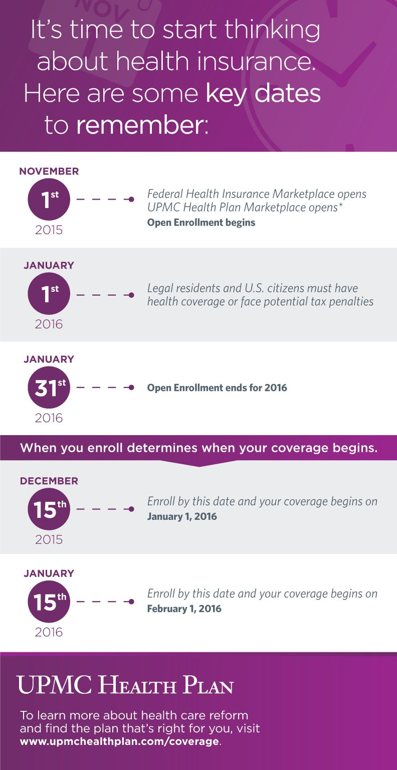 Health Insurance Marketplace Key Dates Health Insurance
